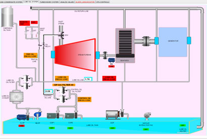 scada-training-in-delhi-ncr