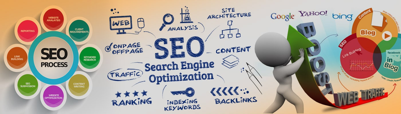 best seo training course in delhi ncr
